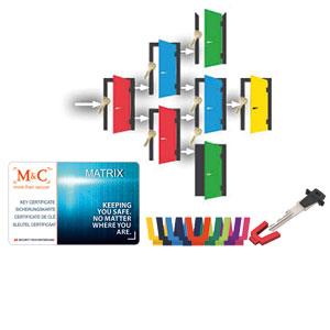 M&C Matrix sluitplan